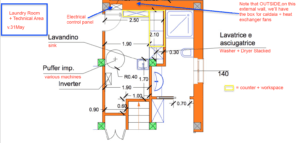 laundry and utility room layout