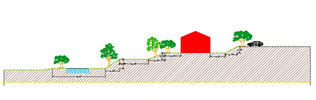 property slope diagram
