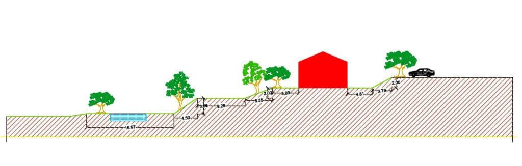 property slope diagram