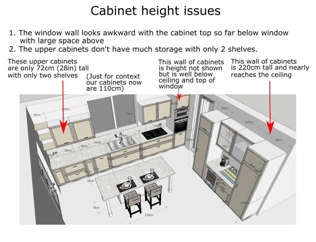 Kitchen layout diagram