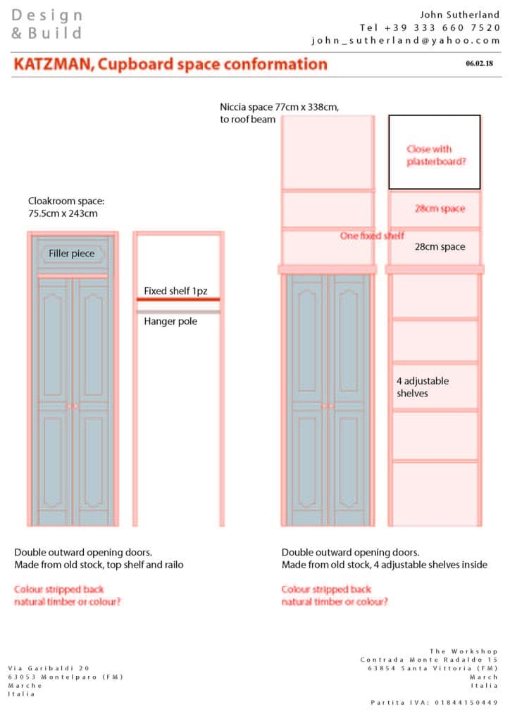 Linen Closet Layout Options